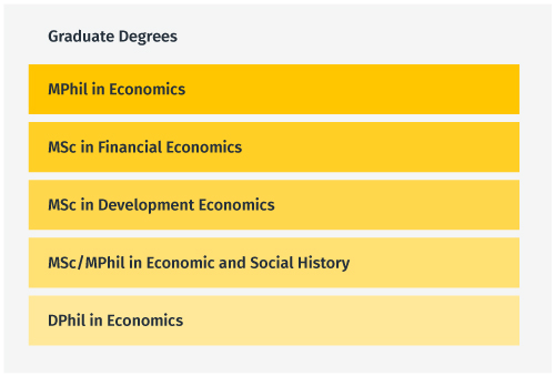 The five graduate degree courses the department offers